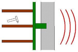 Schallproblem im Treppenbau