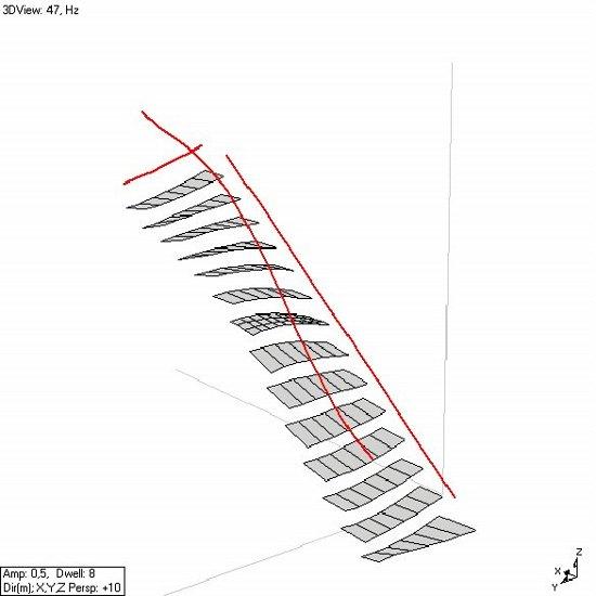 Treppenschwingungen